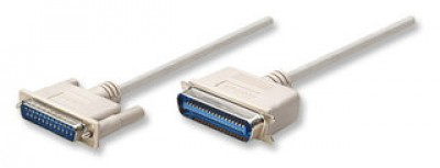 Cables Serial